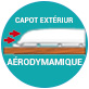 aerodynamique