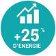 25 energie