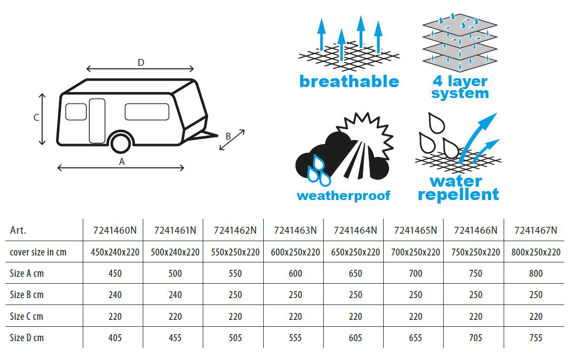 Fonctionnement Wc Chimique se rapportant à housse caravane - 4 couches pvc - toile multi-couche sans condensation