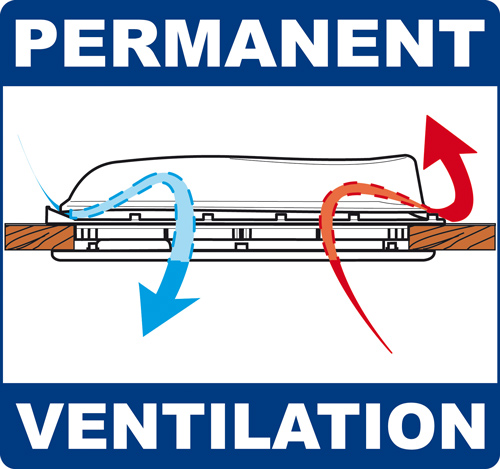 lgs_Permanent-Ventilation.jpg